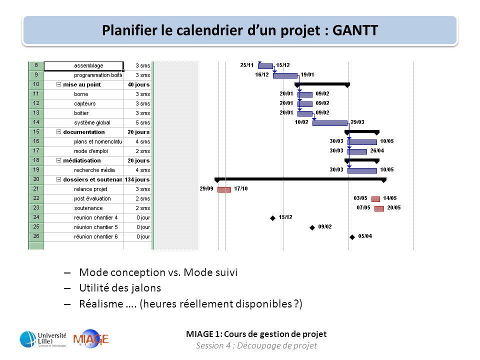 Planifier le calendrier d'un projet : GANTT