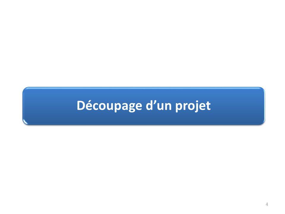 Découpage d'un projet