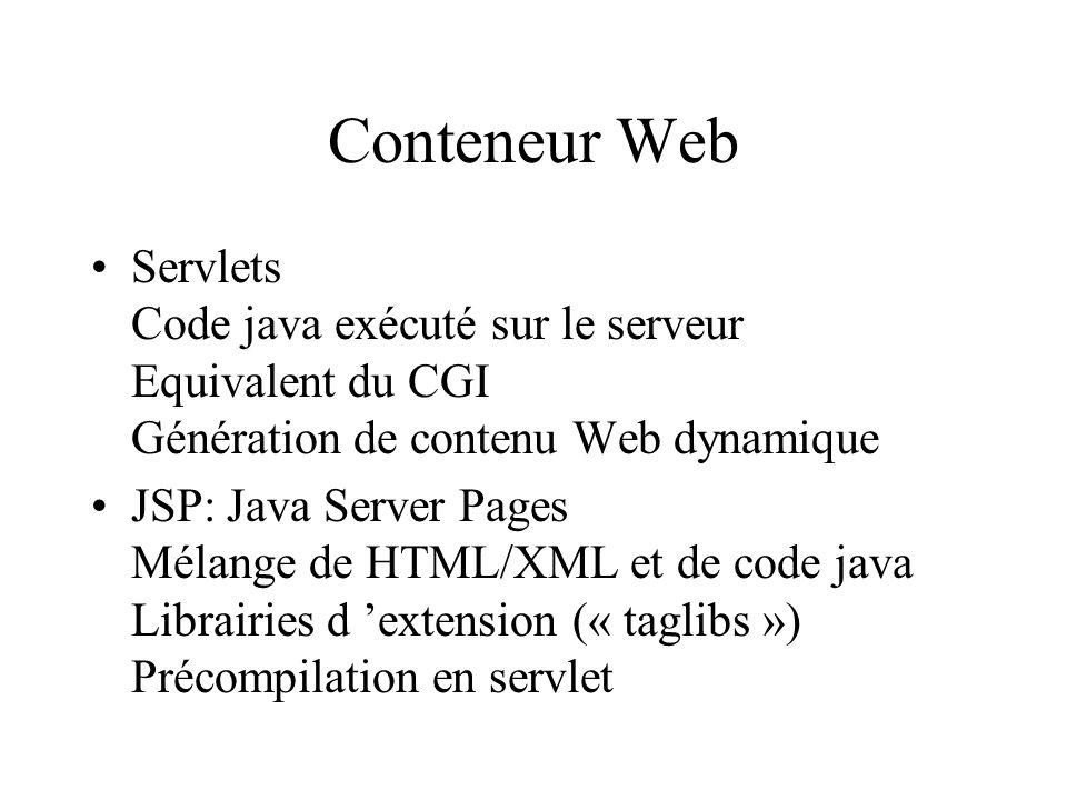 Conteneur Web Servlets Code java exécuté sur le serveur Equivalent du CGI Génération de contenu Web dynamique.