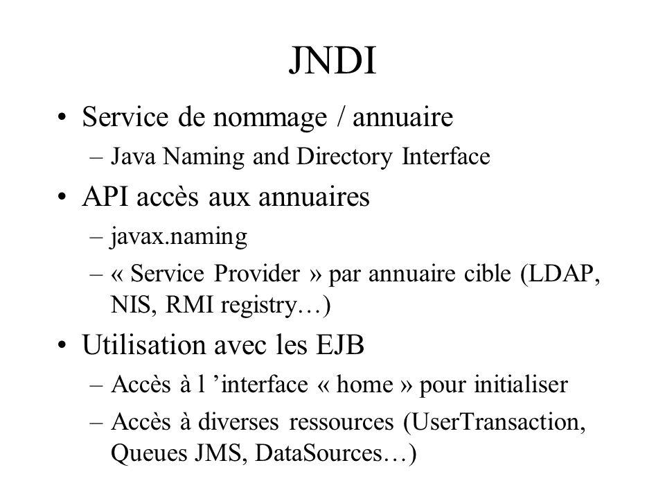 JNDI Service de nommage / annuaire API accès aux annuaires
