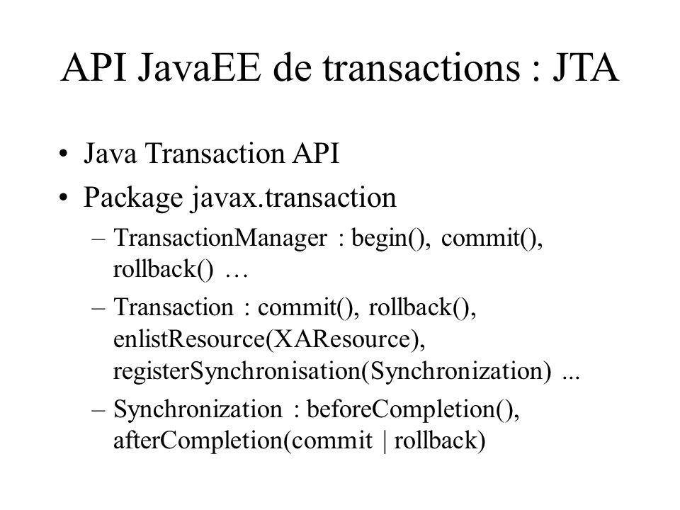 API JavaEE de transactions : JTA