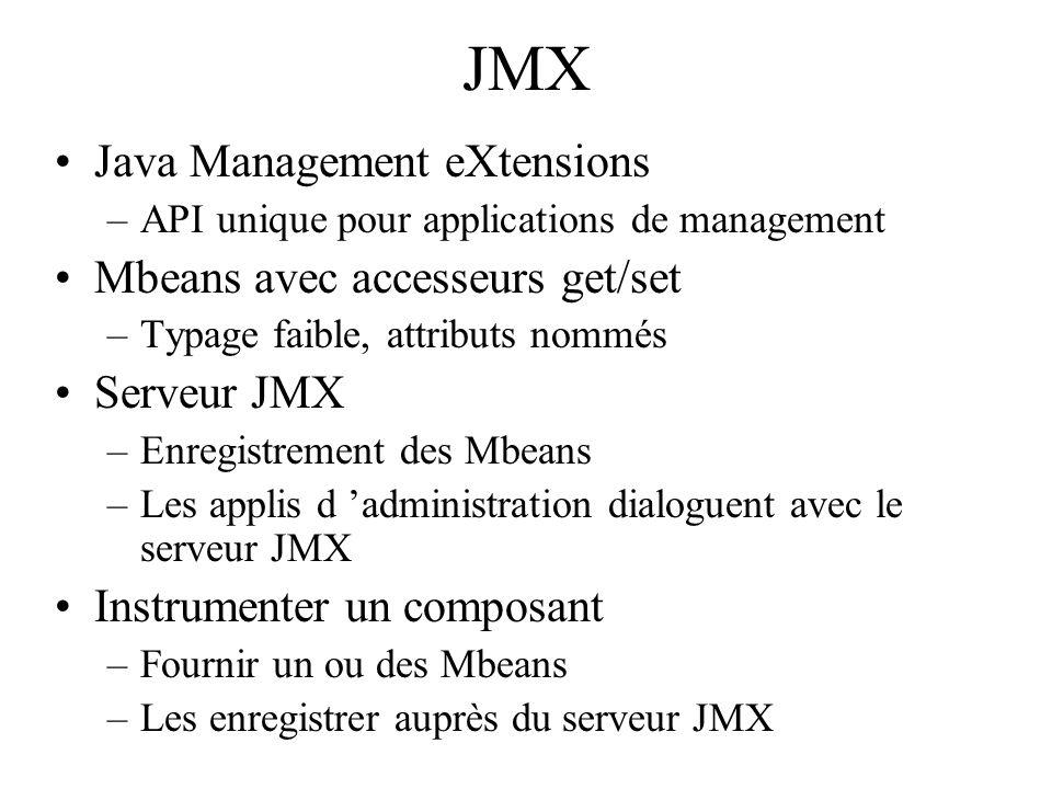 JMX Java Management eXtensions Mbeans avec accesseurs get/set