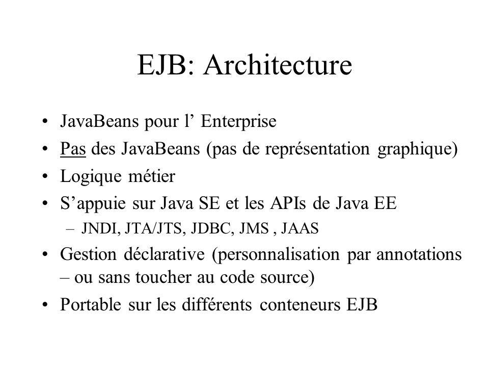 EJB: Architecture JavaBeans pour l' Enterprise