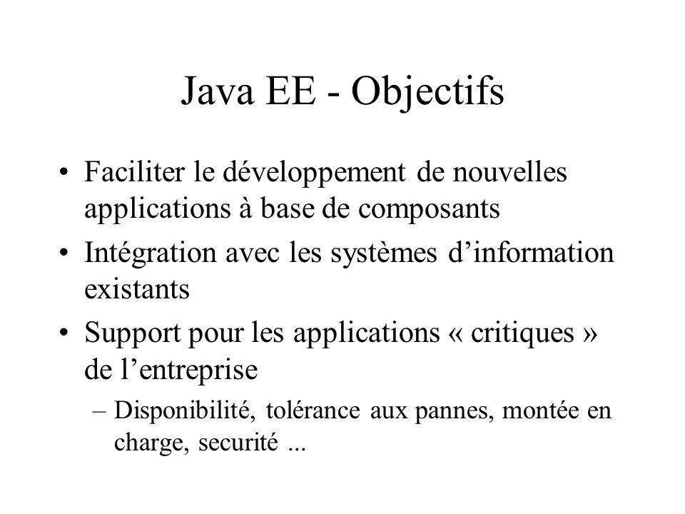 Java EE - Objectifs Faciliter le développement de nouvelles applications à base de composants. Intégration avec les systèmes d'information existants.