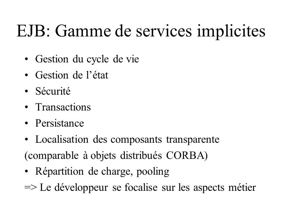 EJB: Gamme de services implicites