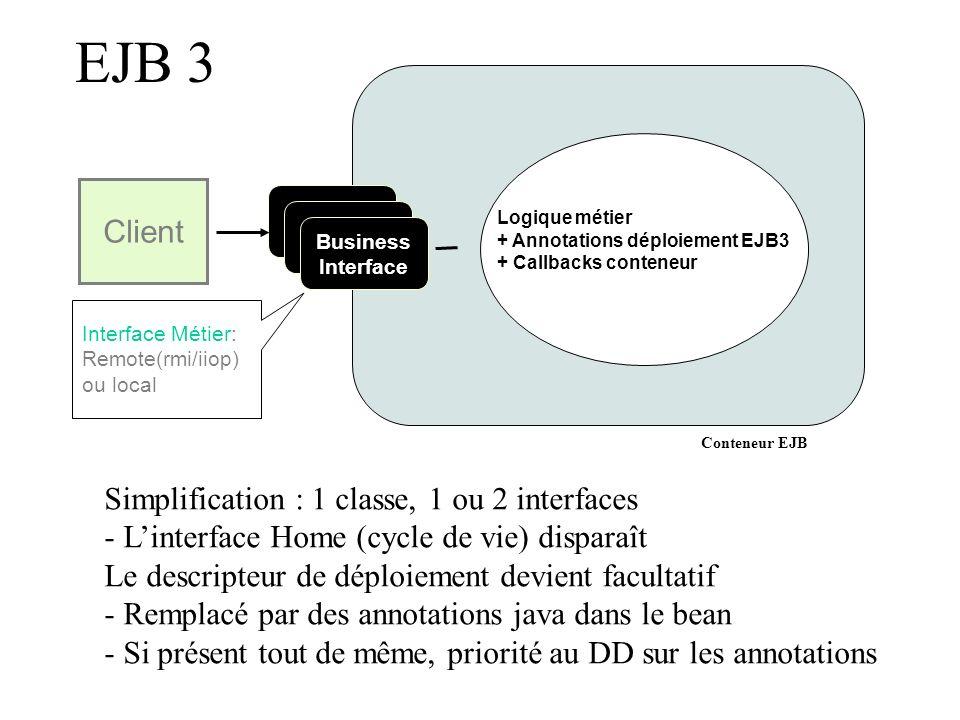 EJB 3 Client. Logique métier + Annotations déploiement EJB3. + Callbacks conteneur. Business Interface.