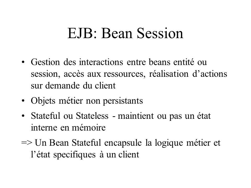 EJB: Bean Session Gestion des interactions entre beans entité ou session, accès aux ressources, réalisation d'actions sur demande du client.