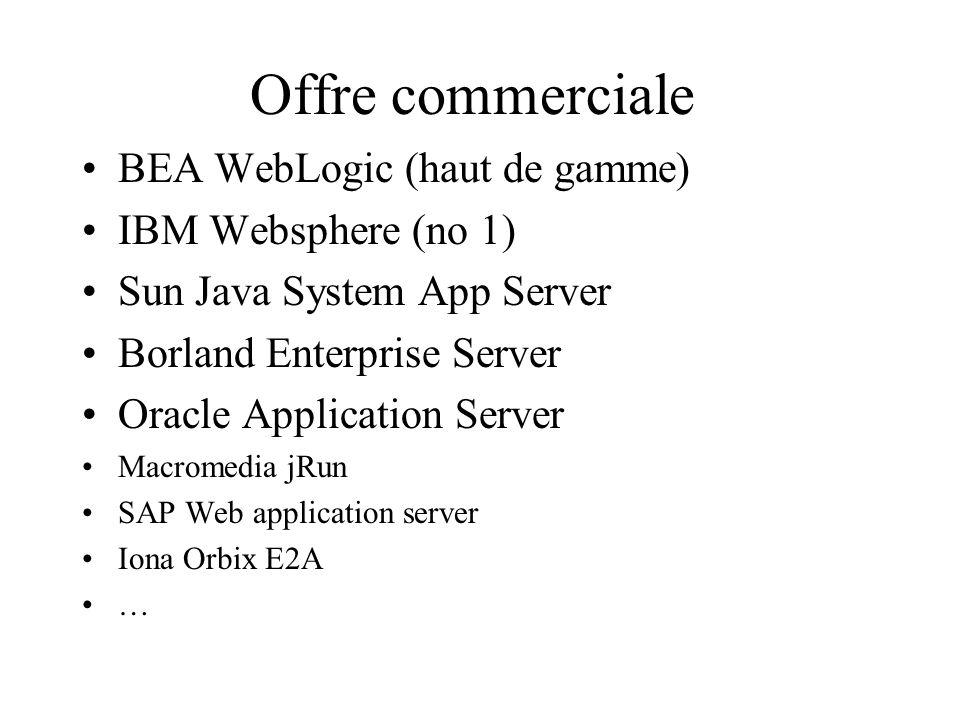 Offre commerciale BEA WebLogic (haut de gamme) IBM Websphere (no 1)