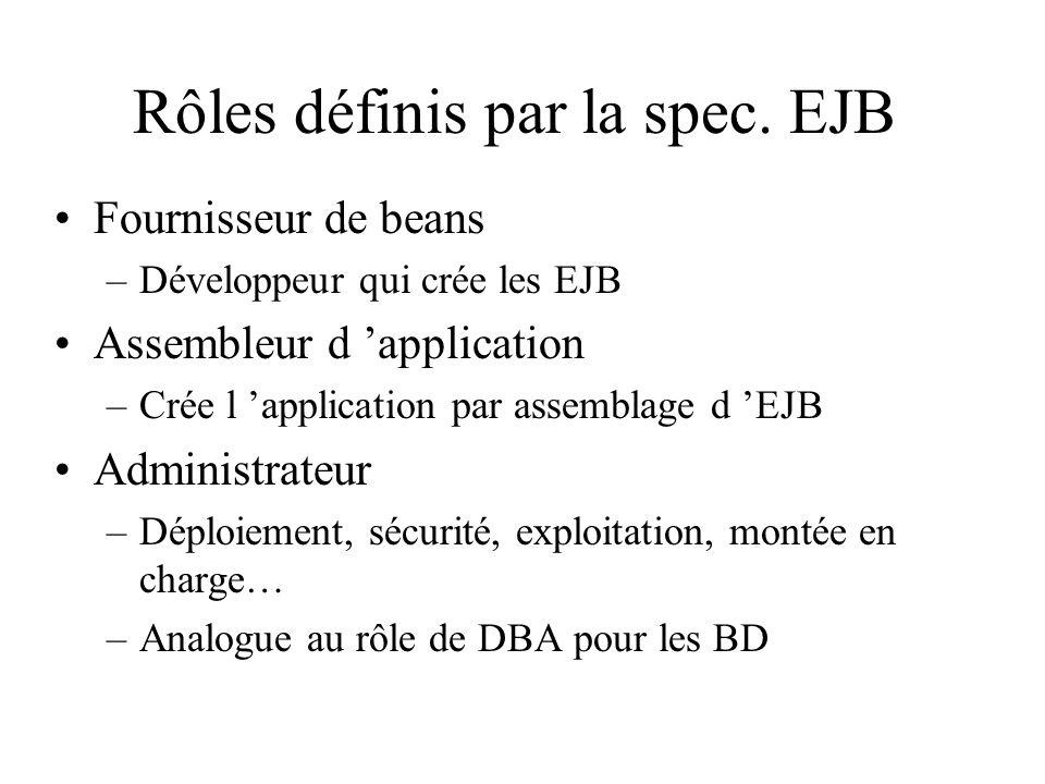 Rôles définis par la spec. EJB