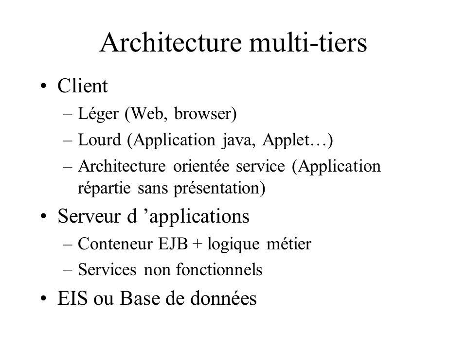 Architecture multi-tiers