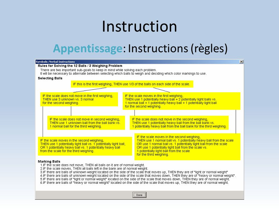 Instruction Appentissage: Instructions (règles)