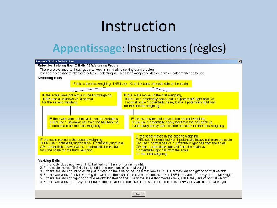 Instruction Appentissage: Instructions (règles)