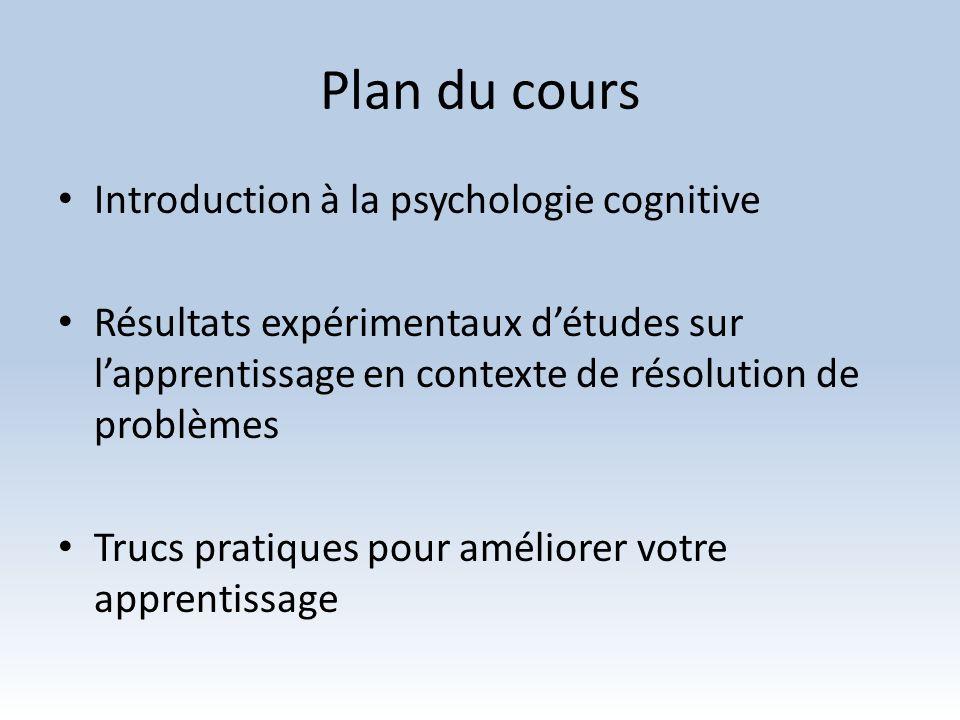 Plan du cours Introduction à la psychologie cognitive