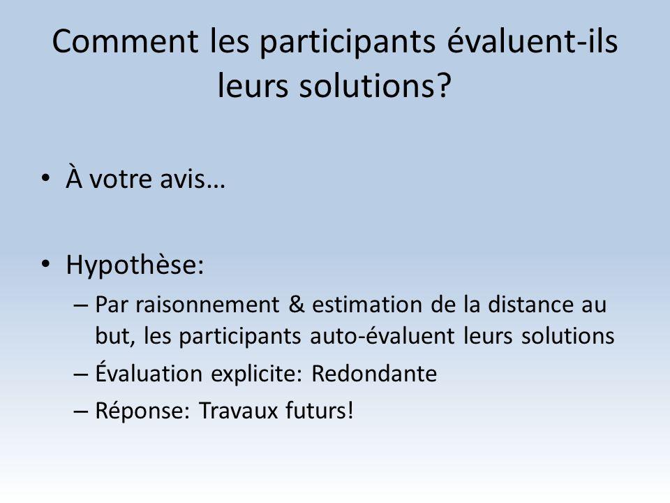 Comment les participants évaluent-ils leurs solutions