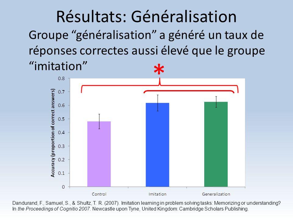 Résultats: Généralisation
