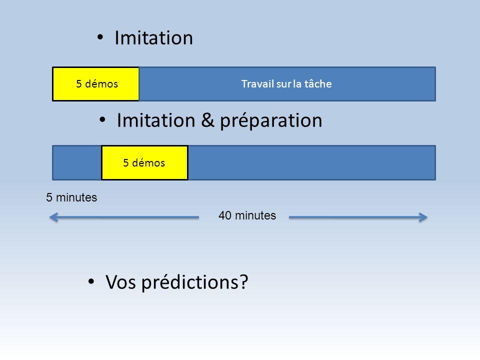 Imitation & préparation