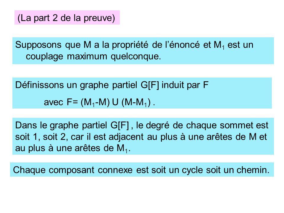 (La part 2 de la preuve) Supposons que M a la propriété de l'énoncé et M1 est un couplage maximum quelconque.
