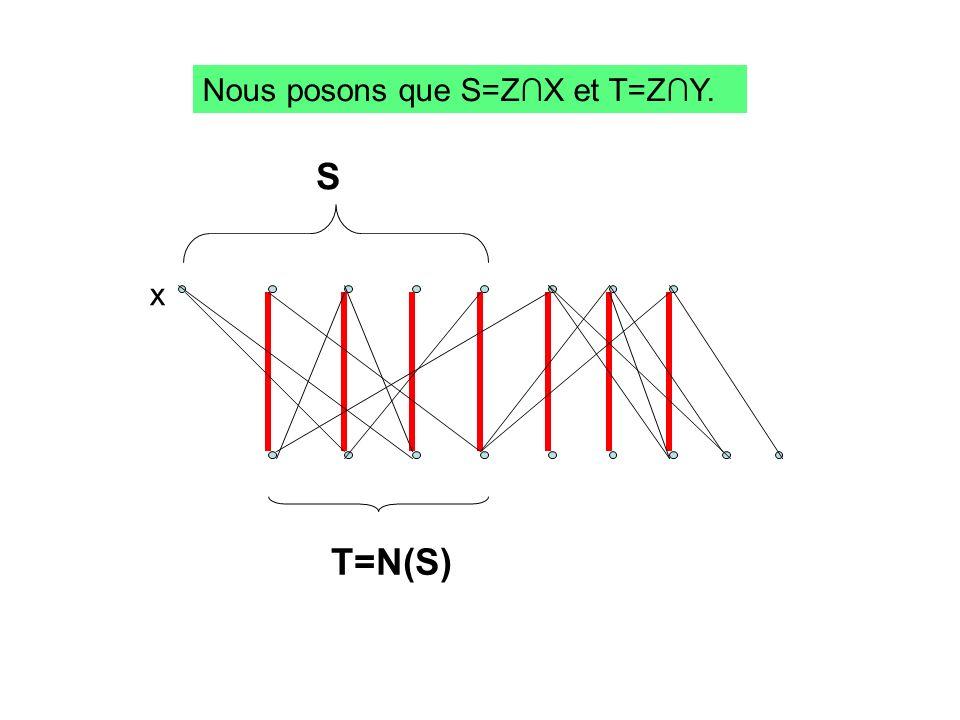 Nous posons que S=Z∩X et T=Z∩Y.