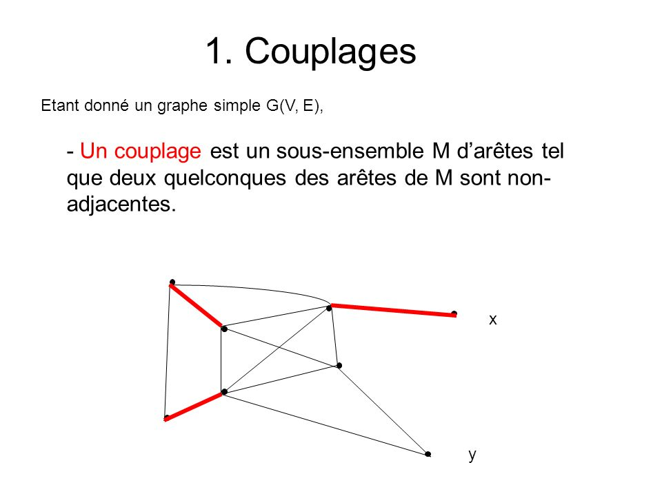 1. Couplages Etant donné un graphe simple G(V, E),