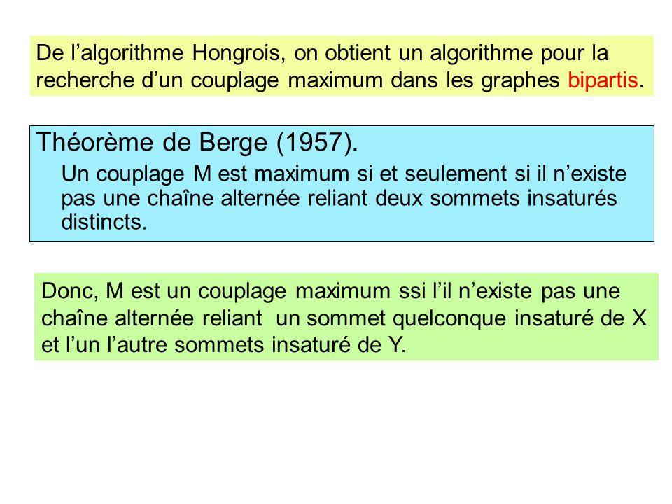 De l'algorithme Hongrois, on obtient un algorithme pour la recherche d'un couplage maximum dans les graphes bipartis.