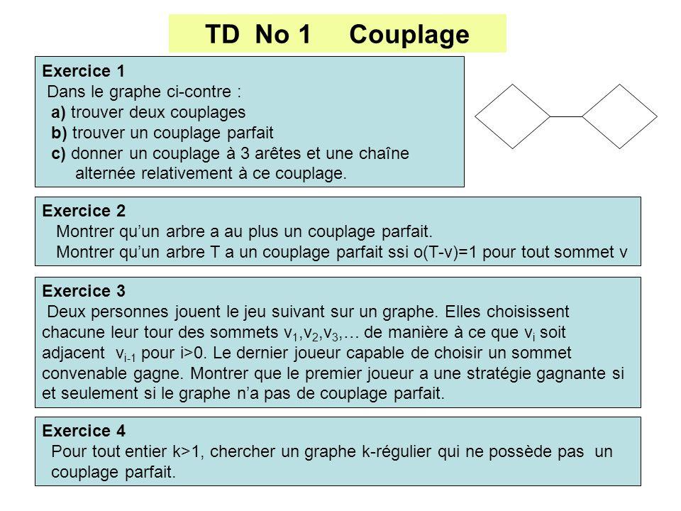 TD No 1 Couplage Exercice 1 Dans le graphe ci-contre :