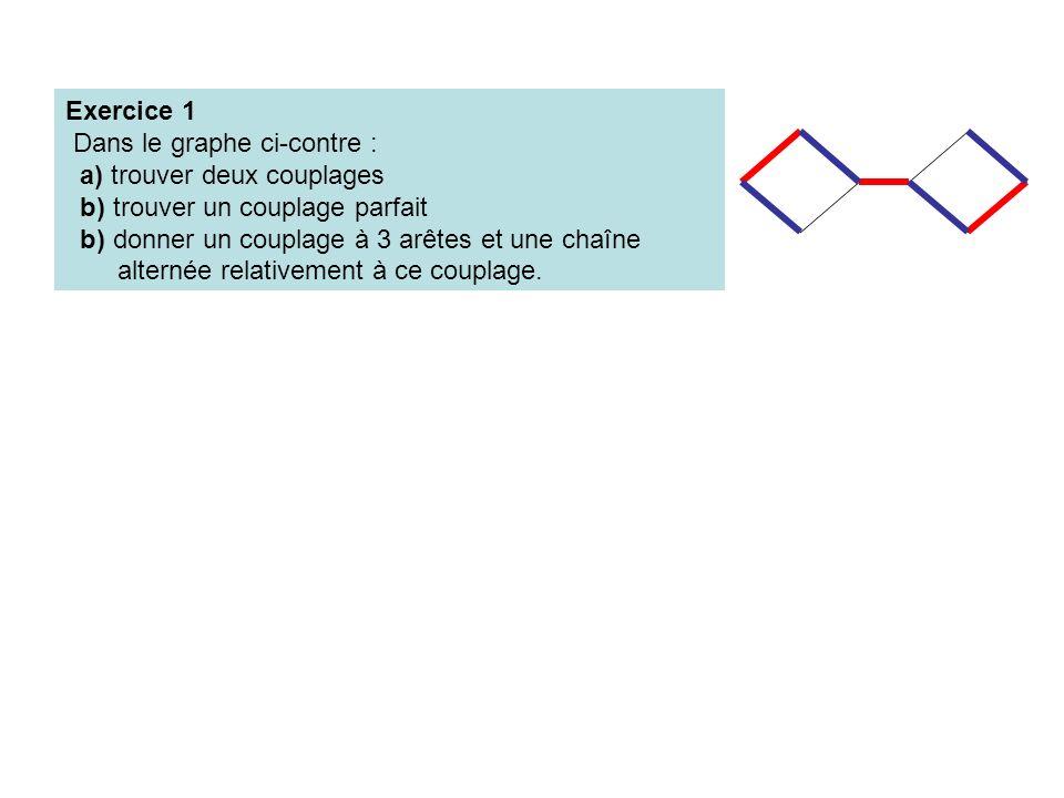 Exercice 1 Dans le graphe ci-contre : a) trouver deux couplages b) trouver un couplage parfait.