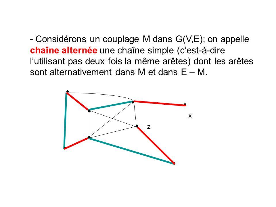 - Considérons un couplage M dans G(V,E); on appelle chaîne alternée une chaîne simple (c'est-à-dire l'utilisant pas deux fois la même arêtes) dont les arêtes sont alternativement dans M et dans E – M.