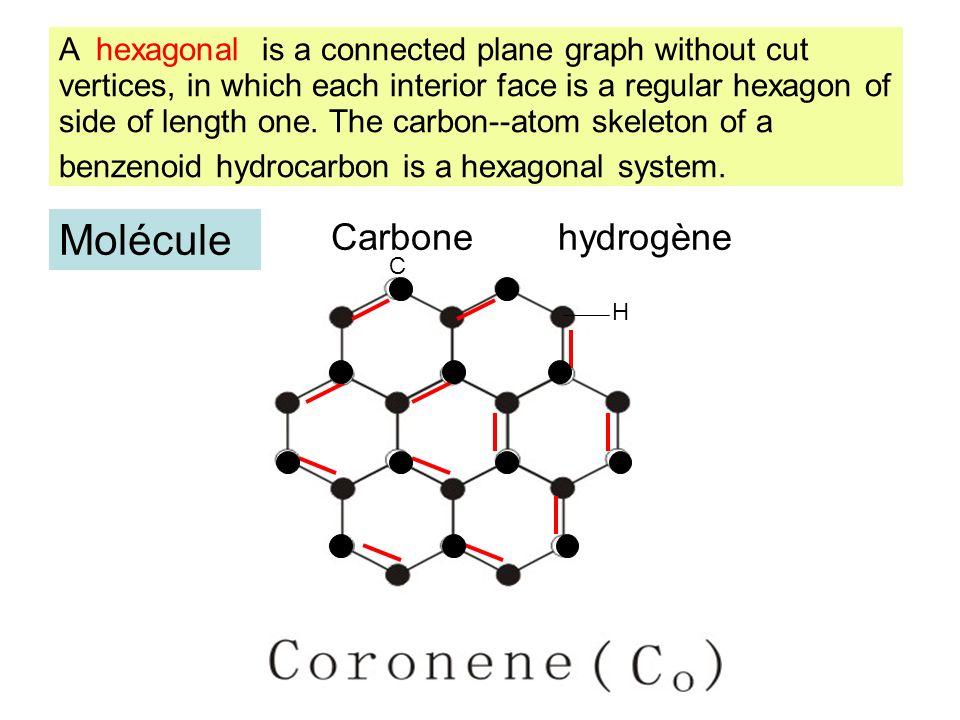 Molécule Carbone hydrogène