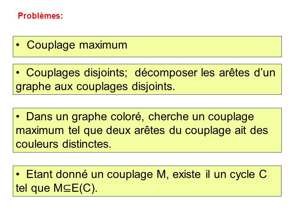 Etant donné un couplage M, existe il un cycle C tel que M⊆E(C).