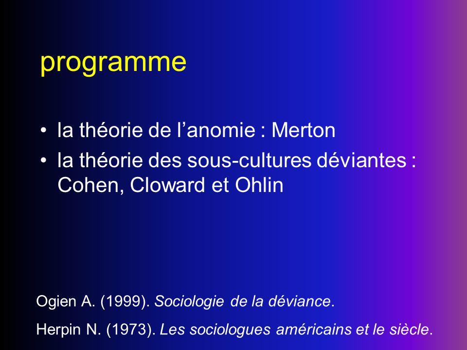 programme la théorie de l'anomie : Merton