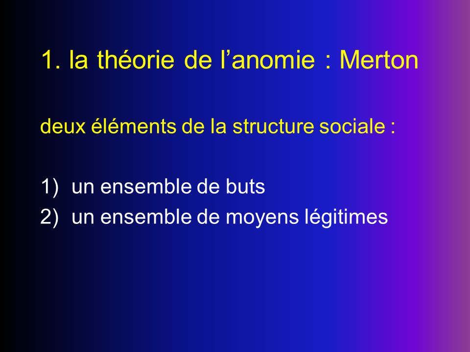 1. la théorie de l'anomie : Merton