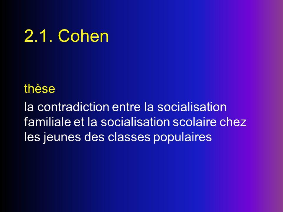 2.1. Cohen thèse.