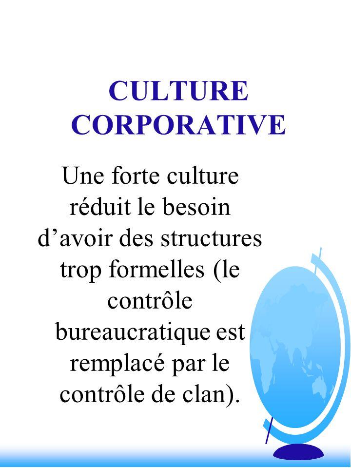 CULTURE CORPORATIVE