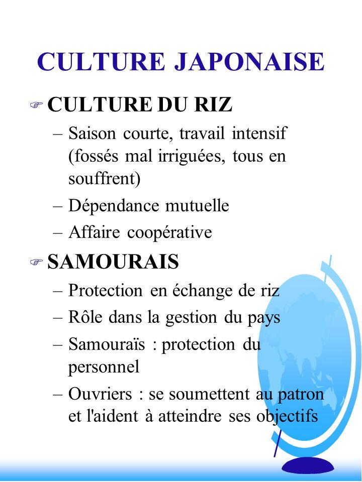 CULTURE JAPONAISE CULTURE DU RIZ SAMOURAIS