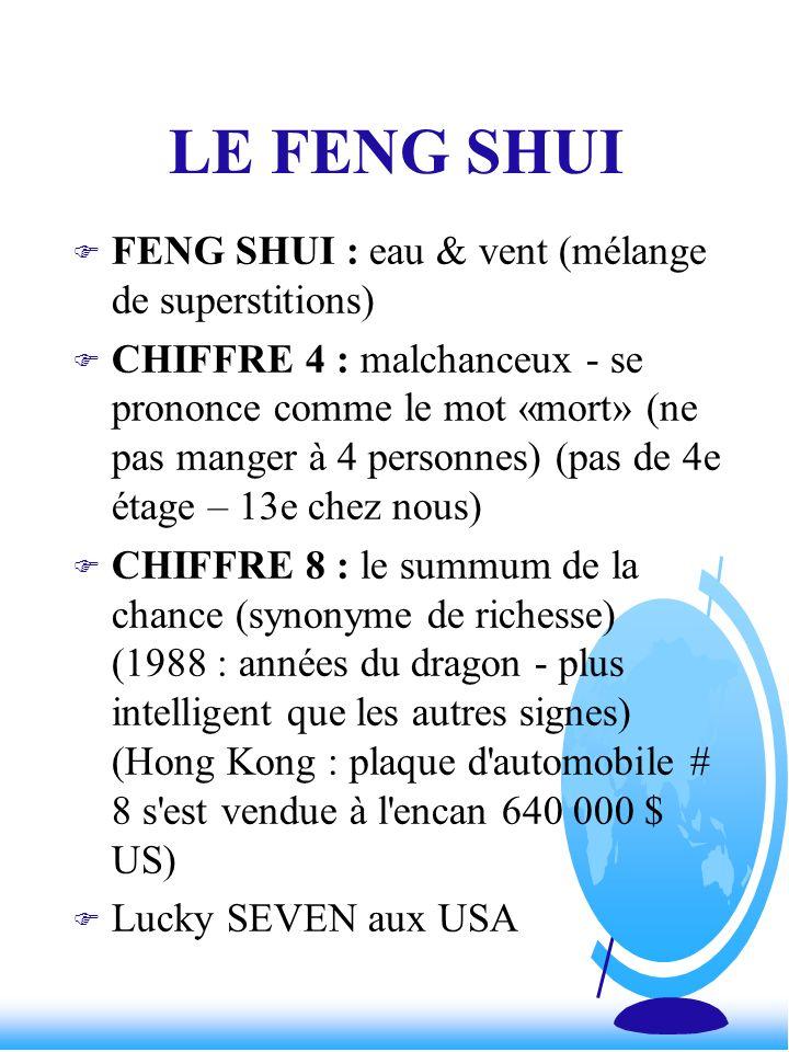 LE FENG SHUI FENG SHUI : eau & vent (mélange de superstitions)