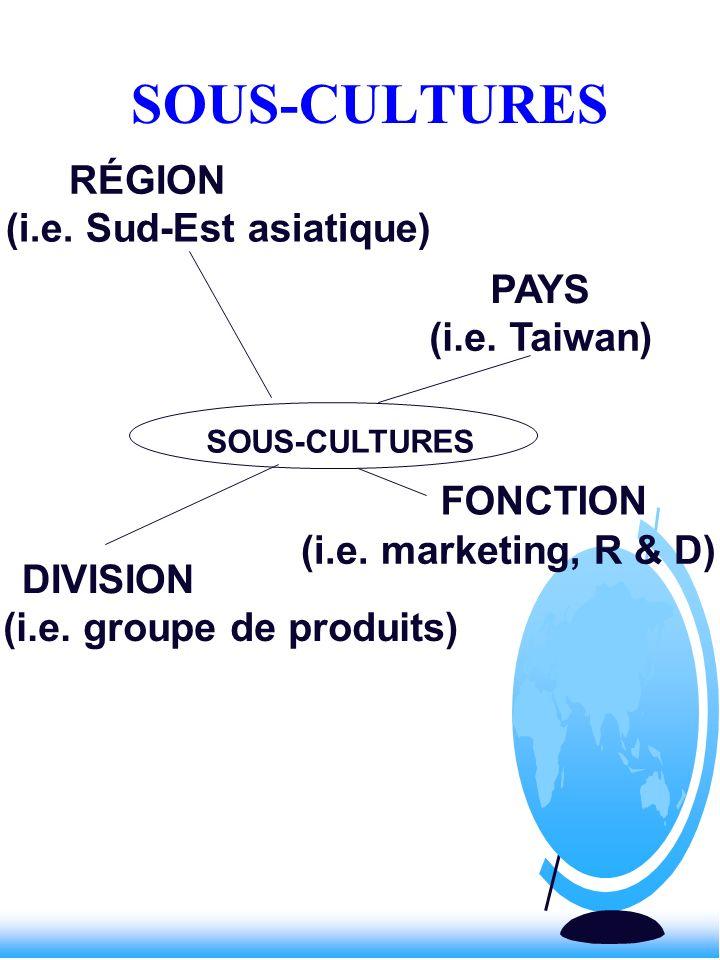 (i.e. Sud-Est asiatique) (i.e. groupe de produits)