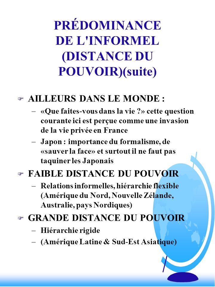 PRÉDOMINANCE DE L INFORMEL (DISTANCE DU POUVOIR)(suite)