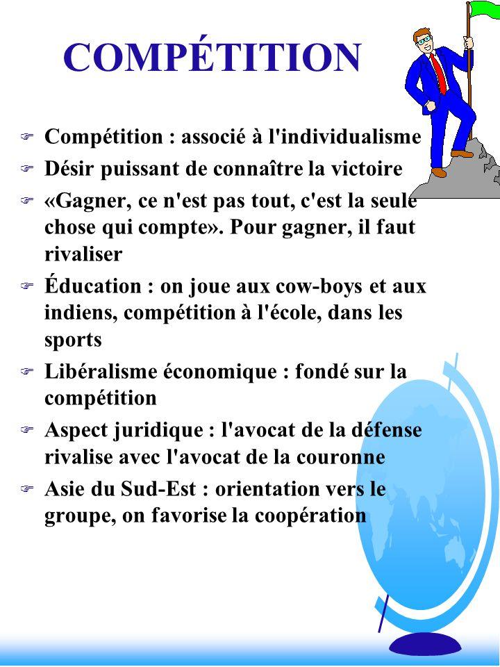 COMPÉTITION Compétition : associé à l individualisme