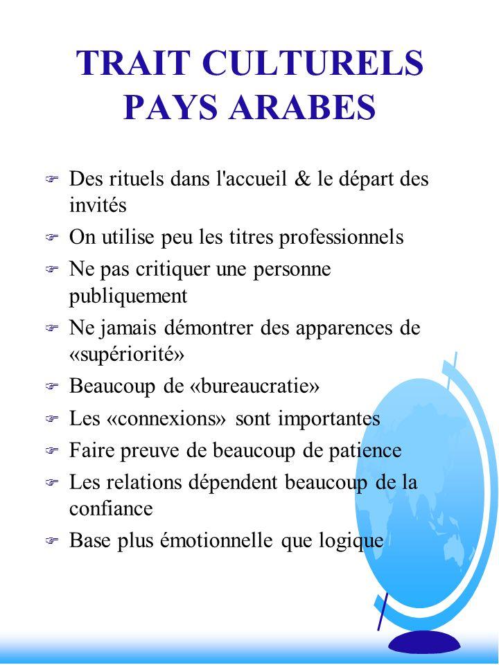 TRAIT CULTURELS PAYS ARABES
