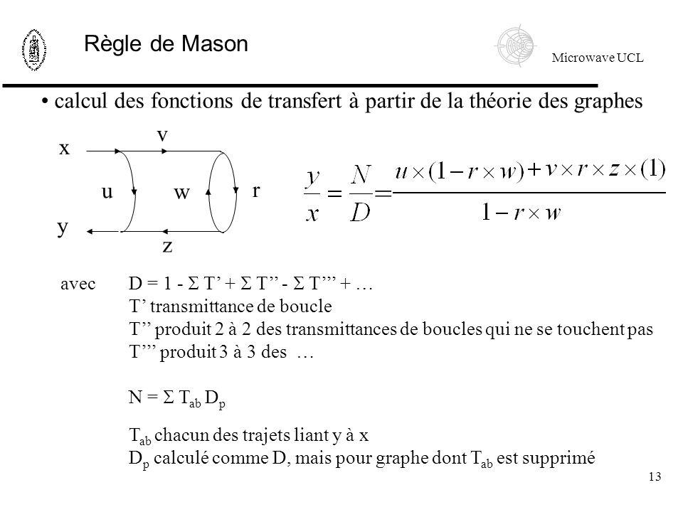Règle de Mason calcul des fonctions de transfert à partir de la théorie des graphes. x. y. u. w.