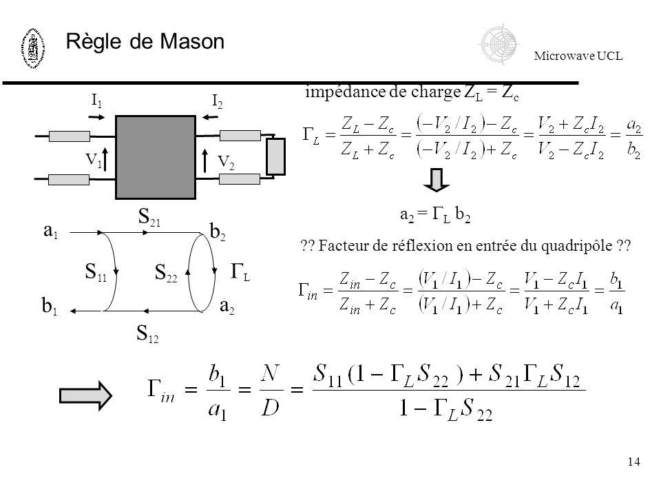 Règle de Mason S21 a1 b2 S11 S22 L b1 a2 S12