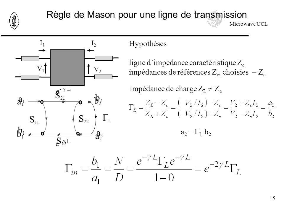 Règle de Mason pour une ligne de transmission