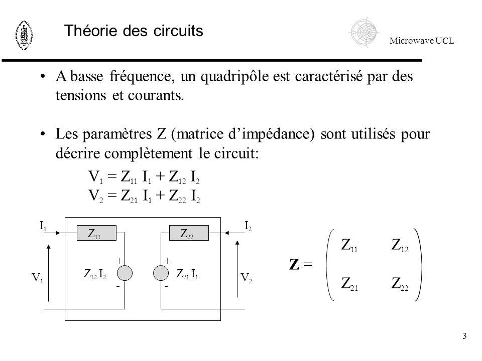 Théorie des circuits A basse fréquence, un quadripôle est caractérisé par des tensions et courants.