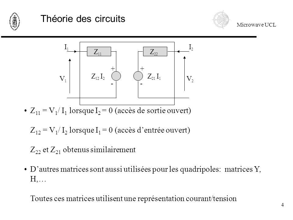 Théorie des circuits Z11. Z22. Z12 I2. Z21 I1. I1. I2. V1. V2. + - Z11 = V1/ I1 lorsque I2 = 0 (accès de sortie ouvert)