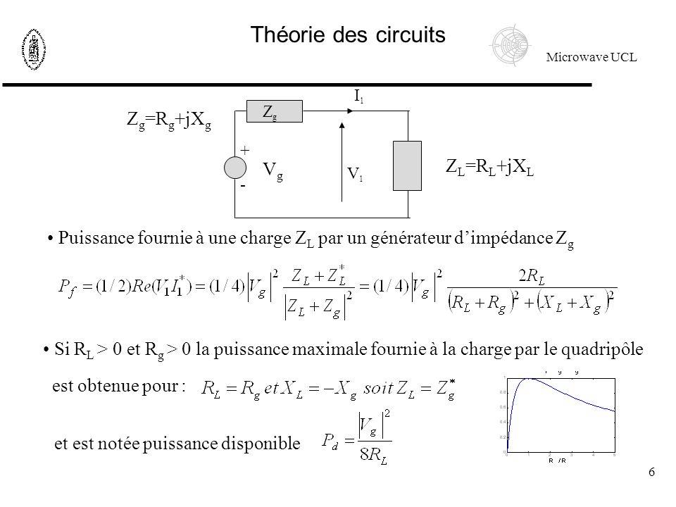 Théorie des circuits Zg=Rg+jXg ZL=RL+jXL Vg
