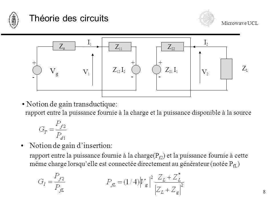 Théorie des circuits Vg Notion de gain transductique:
