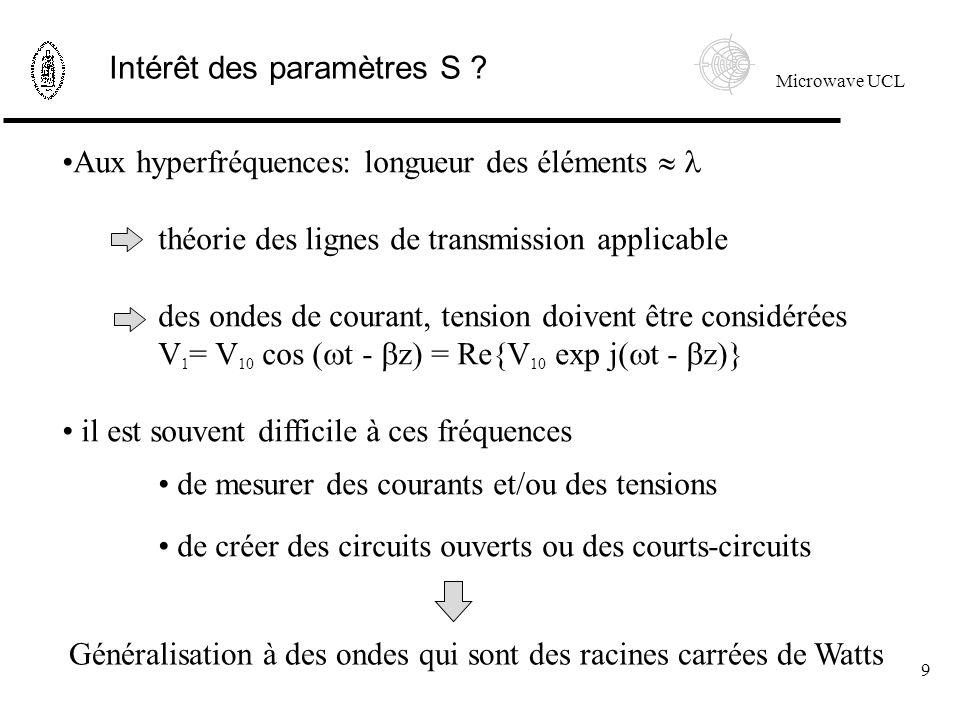 Intérêt des paramètres S