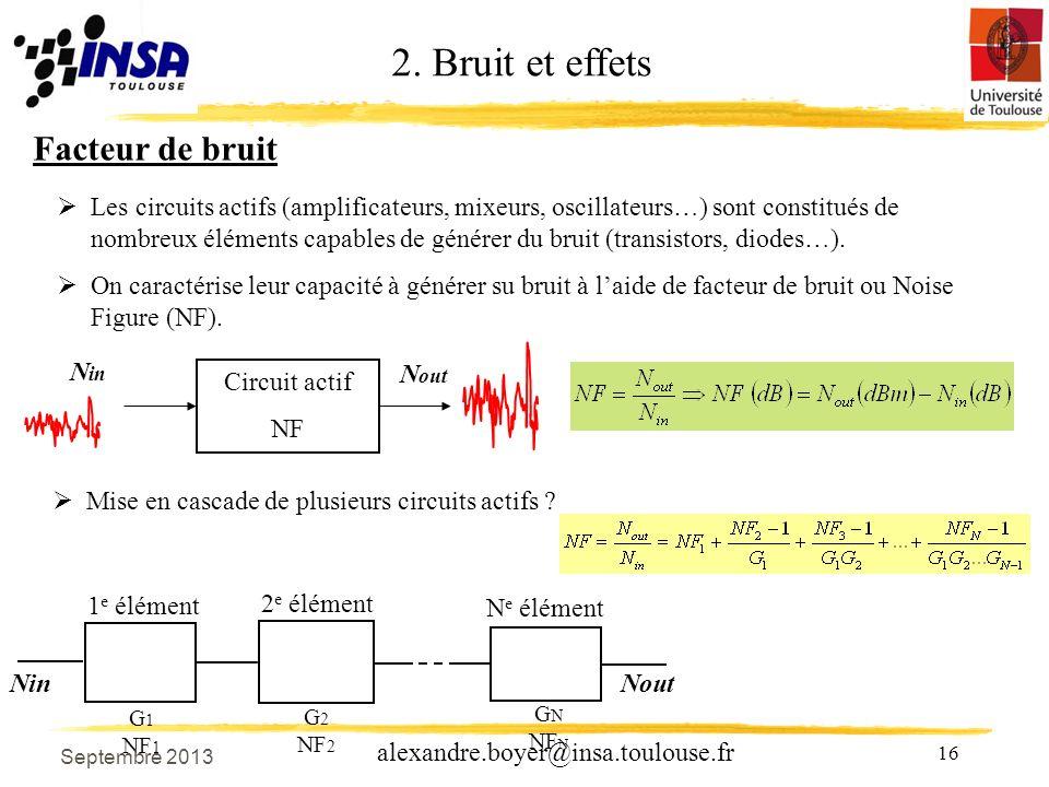 2. Bruit et effets Facteur de bruit