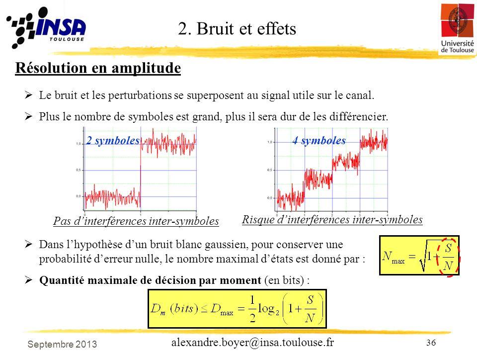 2. Bruit et effets Résolution en amplitude