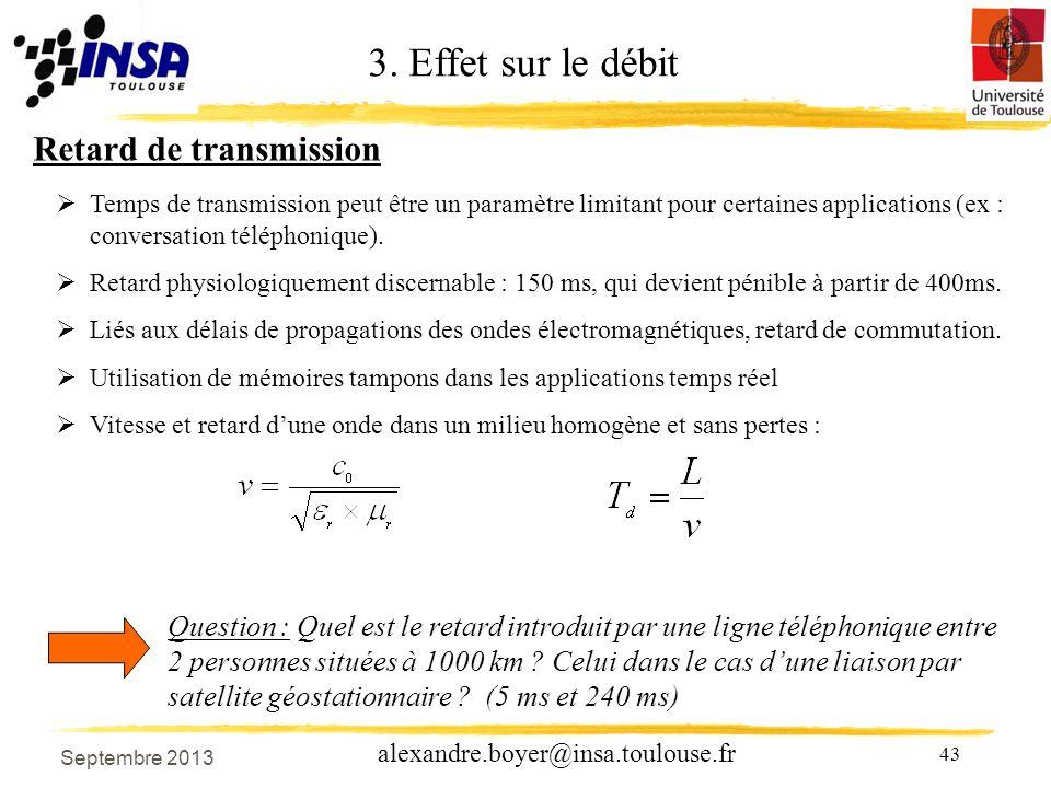 3. Effet sur le débit Retard de transmission